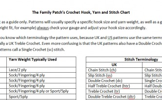 Crochet Hook Yarn and Stitch Conversion Chart Free Printable