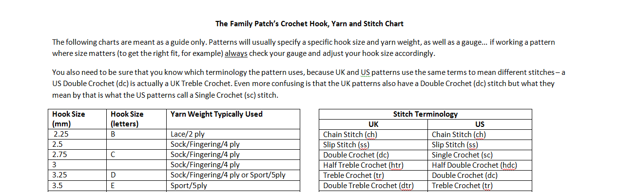 Crochet Hook and Yarn Chart